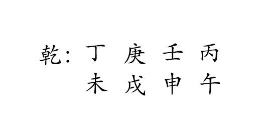 乾 : 丁 庚 壬 丙  未 戌 申 午